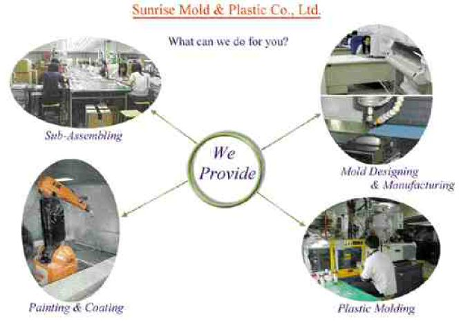 The ability of the Taiwanese company Sunrise Mold & Plastic to combine highly technical molding with design, moldmaking and post-molding finishing and assembly operations accounts for its success.