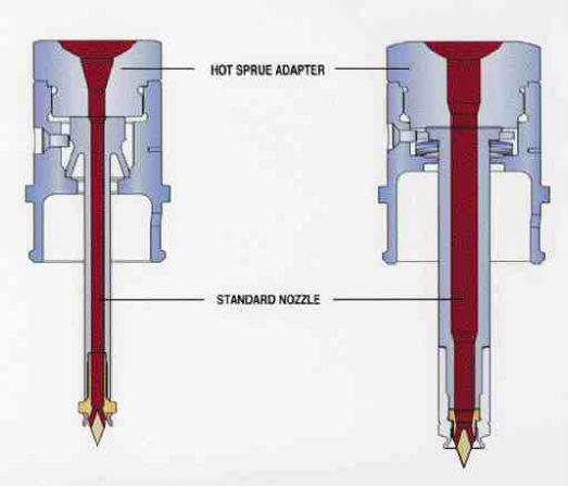 Husky injection Moulding System Ltd.
