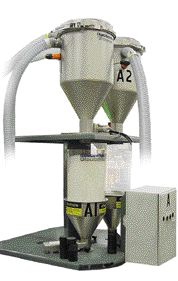 High performance, small space: Battenfeld Gloucester's AcuraBlend gravimetric blending system only needs 90 in. of clearance. It is rated for 800 lb./hr. throughput.