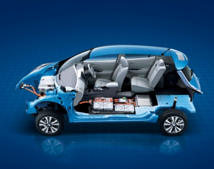 Cross-sectional image of the Nissan Leaf.